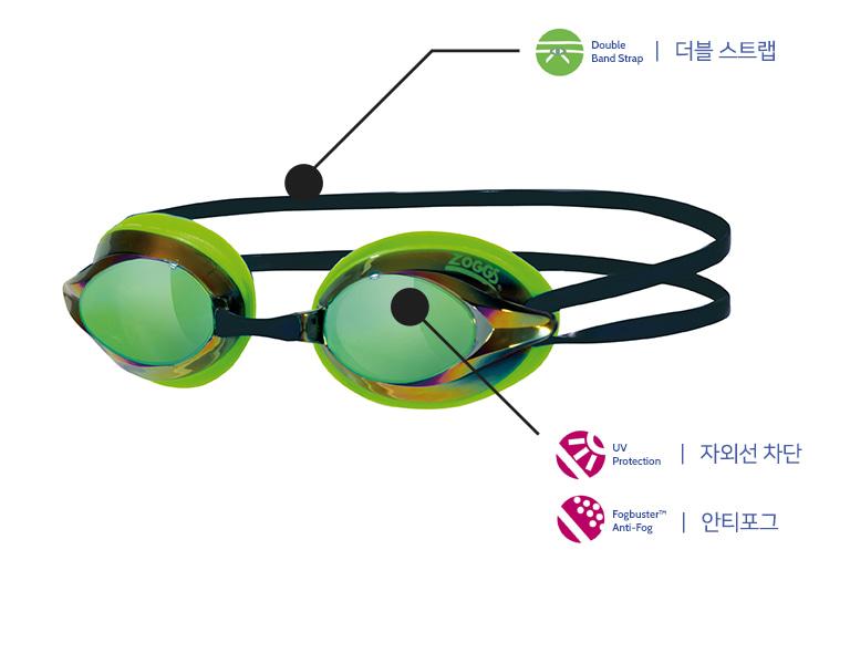 조그스(ZOGGS) 미러수경 레이스펙스 미러 300794BKGM